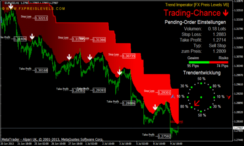 Options trading vs forex trading
